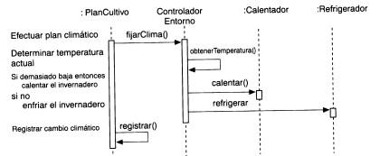 diagrama_de_secuencia_uml